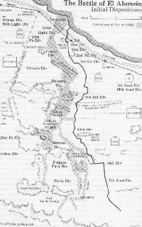 Posiciones inicales en El Alamein